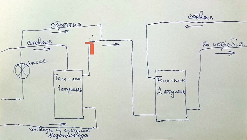 Защита труб теплообменников Паяный теплообменник Alfa Laval CB110 Серов