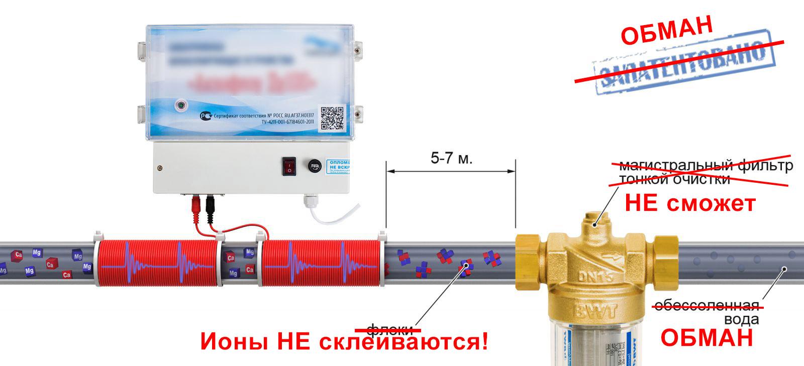 уменьшить жёсткость воды прибором от накипи
